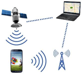 Программы для слежки телефона фото 190-294